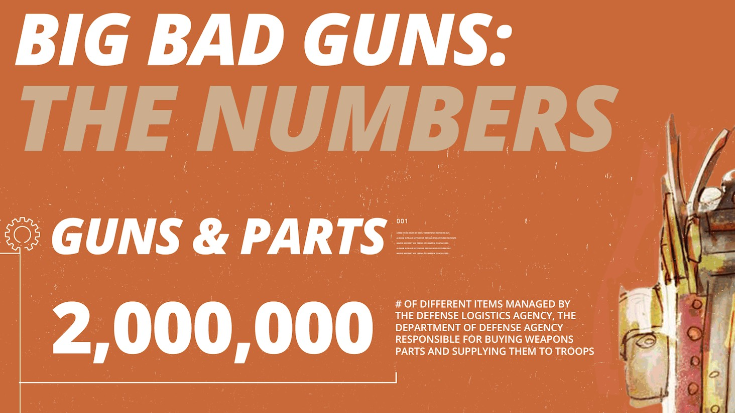The Pentagon's Exploding Guns, By the Numbers