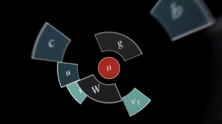 Learn Why Symmetry Is at the Heart of Physics In Less Than 3 Minutes