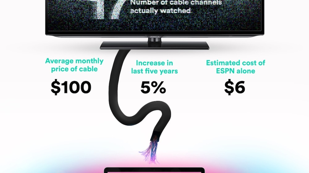 The State of Cord Cutting Today, By the Numbers