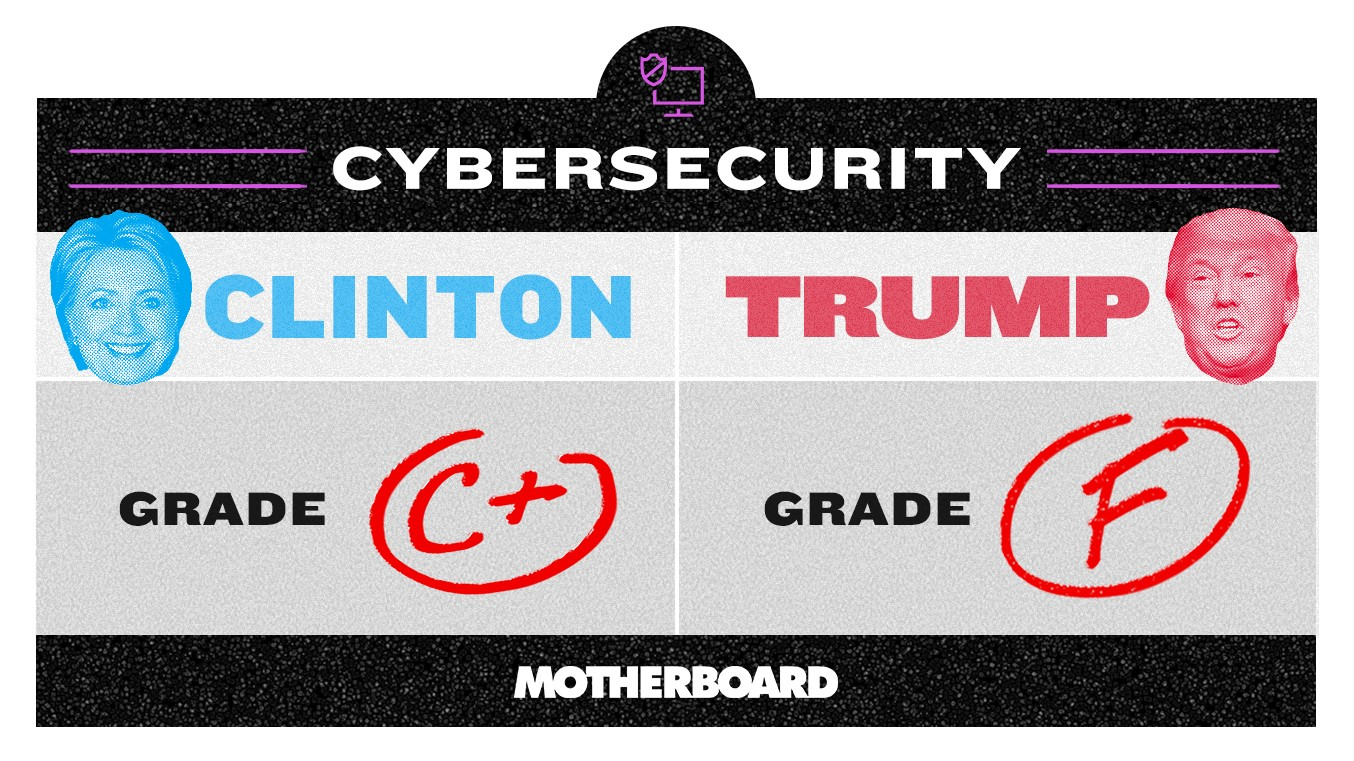 Trump vs. Clinton: Who's Better on Cybersecurity?