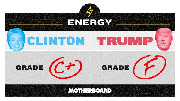 Trump vs. Clinton: Who's Better on Energy?