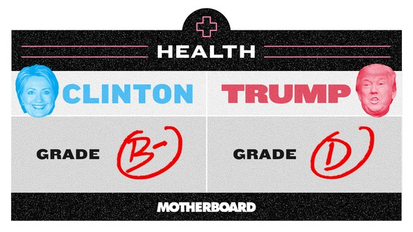 Trump vs. Clinton: Who's Better on Health?