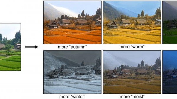 The Photo Editing Future Is Based on Machine Learning