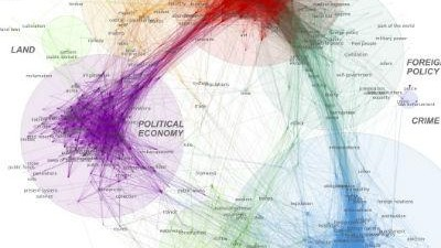 Big Data Shows How American Politics Have(n't) Changed