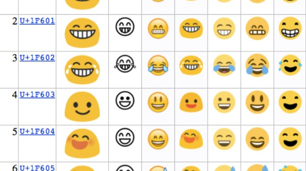 There's a Simple iPhone Feature That Defines All Those Weird-Looking Emoji