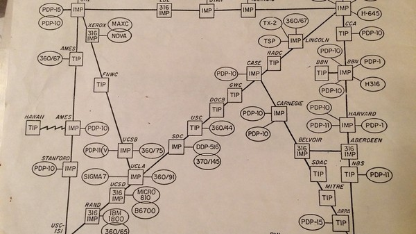Mapping the Internet Was Really Easy in 1973