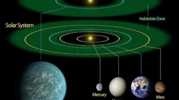 Alien Life May Exist Beyond the Habitable Zone