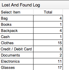 lost and found log