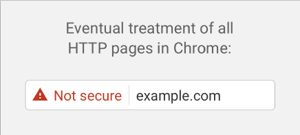 chrome http example