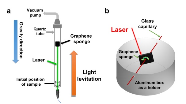Engineers Stumble on a Whole New Method of Laser-Based Spacecraft