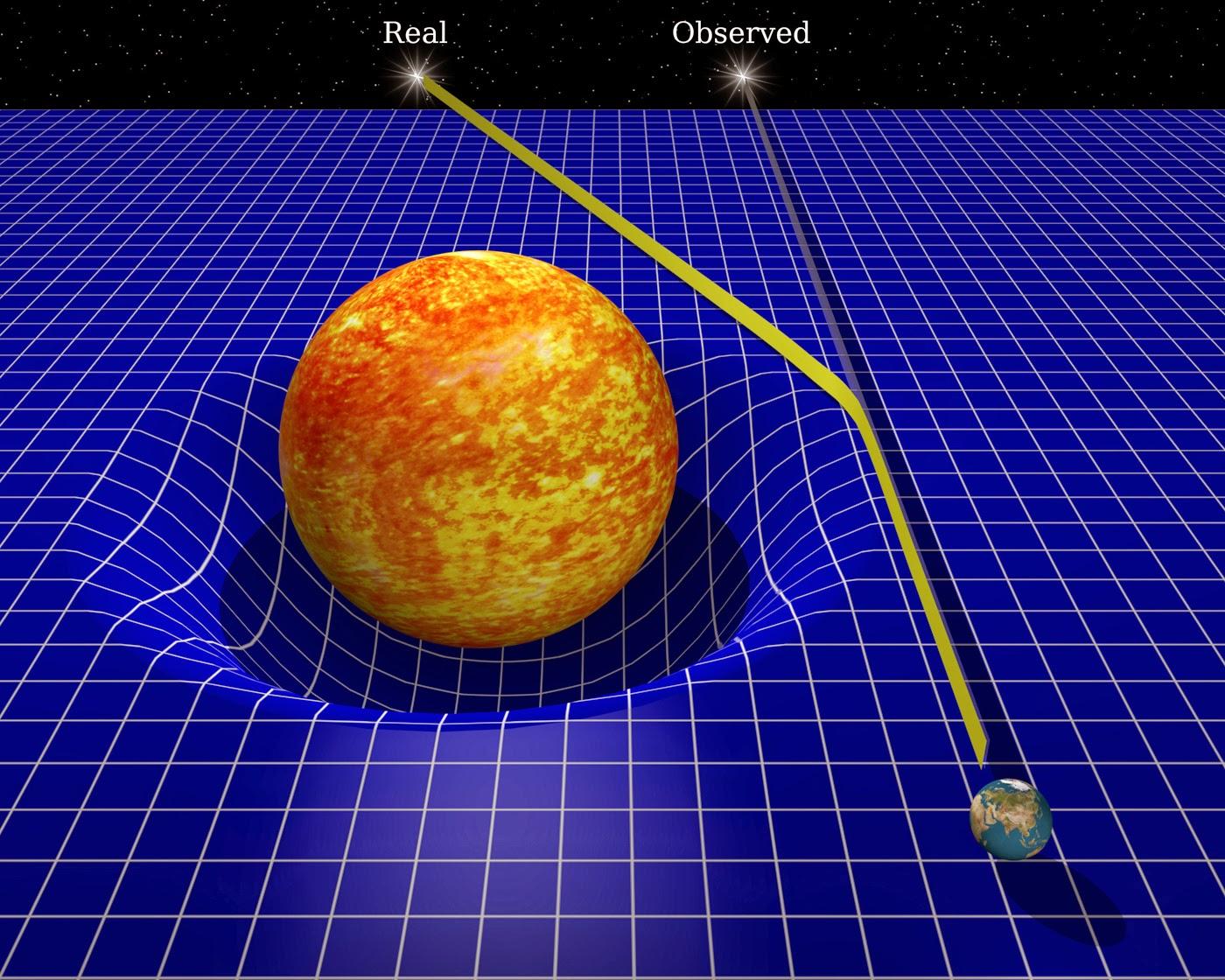 Spaziotempo, relatività e forze fondamentali: cosa sono le onde gravitazionali