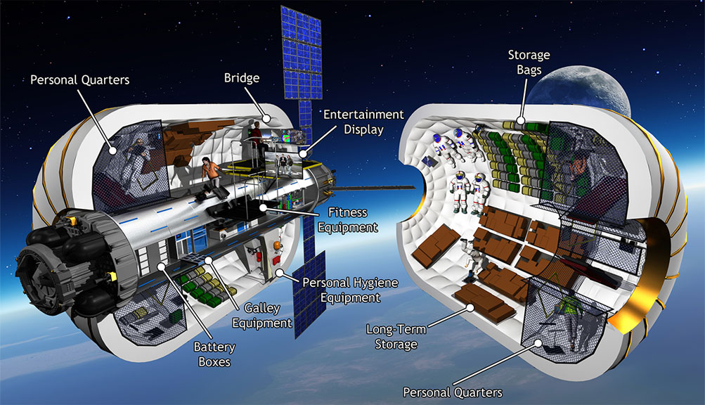 The iss s new expandable module is just the beginning of a for The space llc