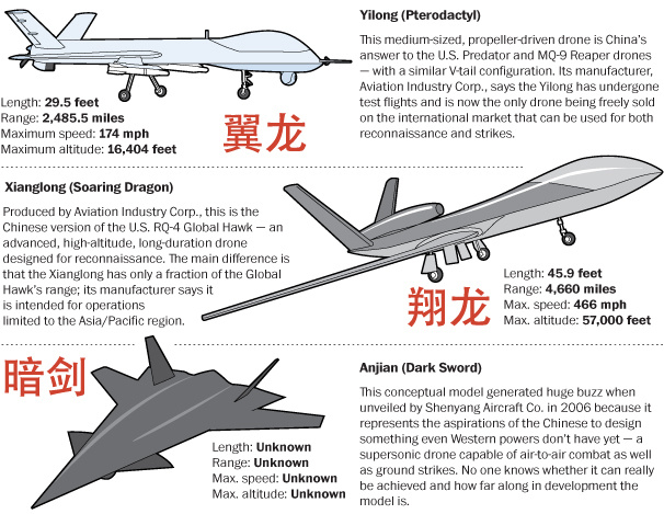 A Comparison Of Recent Chinese Military UAV Designs